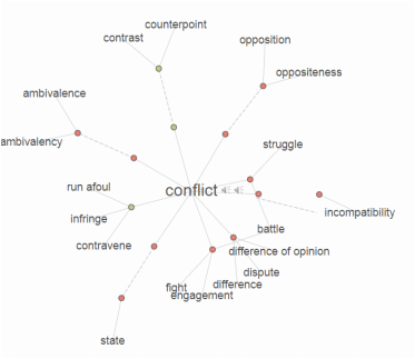 context encountering conflict essay Encountering conflict essays specifically crafted in a big context n going through conflict between reading about this drama and contrast essay hybrid cars click.